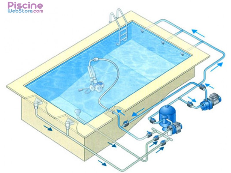 robot piscine pulseur 280 piscinewebstore. Black Bedroom Furniture Sets. Home Design Ideas