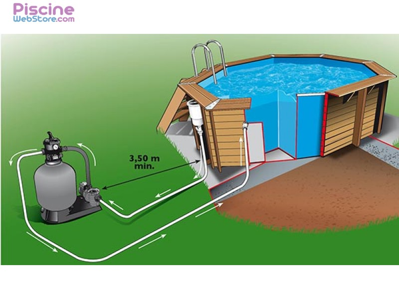 Piscine bois ubbink ocea 5 80 x h1 30m for Installer piscine hors sol