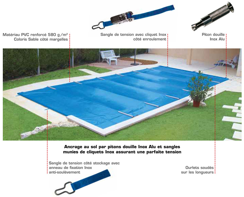 B che barres piscine securit pool excel for Bache a barre piscine