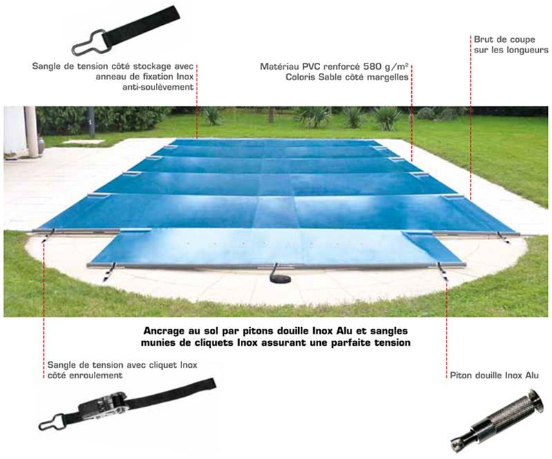 b che barres piscine securit pool excel discover. Black Bedroom Furniture Sets. Home Design Ideas