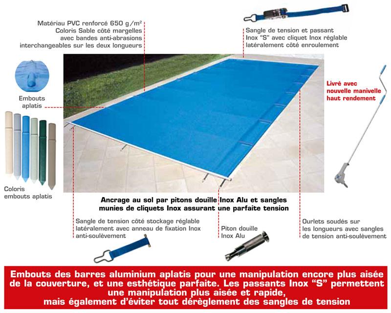 Sangle cliquet pour bache piscine simple couverture for Sangle pour bache a bulle piscine