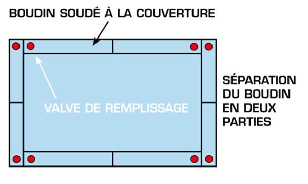 b che hiver opaque sur boudins d 39 eau island pour piscine. Black Bedroom Furniture Sets. Home Design Ideas