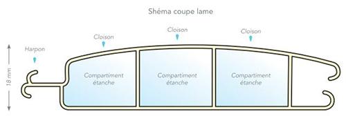 Schéma d'une lame du tablier en coupe