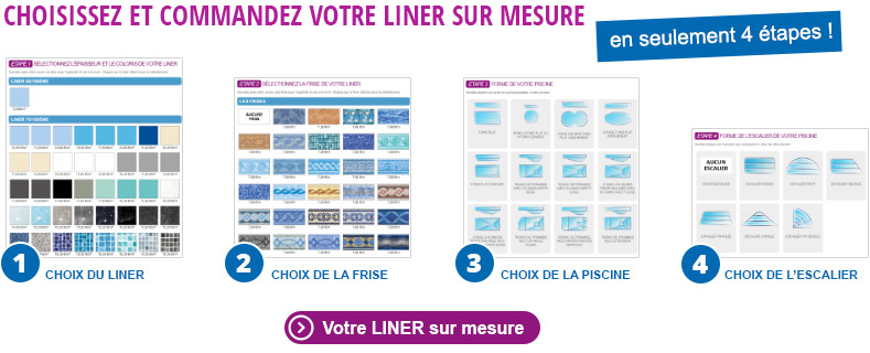 Liner piscine for Liner sur mesure piscine