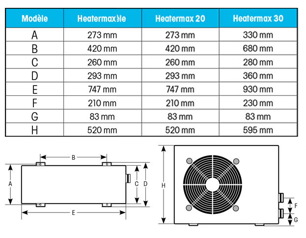 Dimensions PAC Heatermax Ubbink