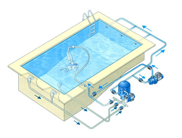 Robot piscine polaris 280 au meilleur prix robots pression for Taille standard piscine